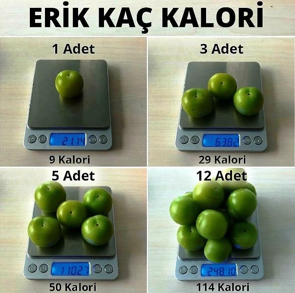 Yeşil erik ekşimsi şahane tadı ile sevilen bir meyvedir. 1 tanesi 9 kalori, 3 tanesi 29 kalori, 5 tanesi 50 kalori, 12 tanesi 114 kalori.