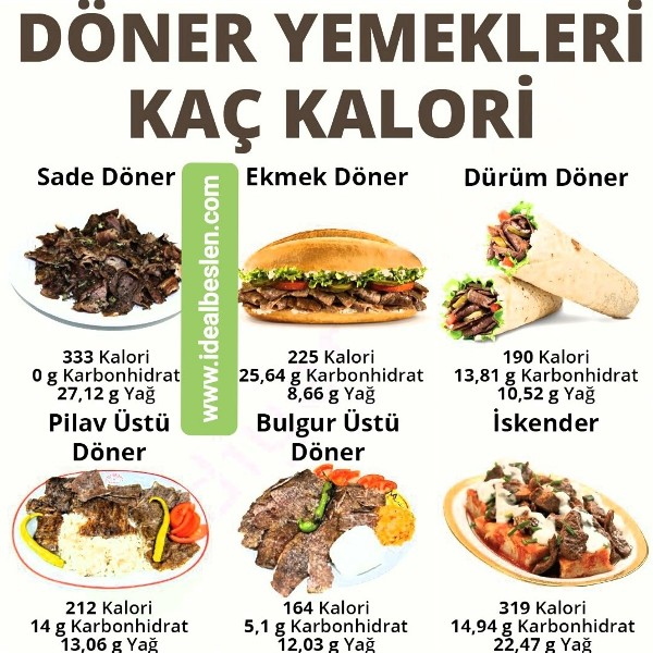 Döner yemeklerinin kaç kalori olduğunu merak ediyor musunuz?
