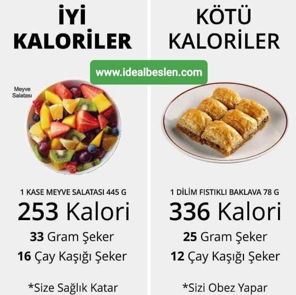 Gıdalarımızın içerik seçimini çok iyi yapmalıyız. Aldığımız kalorilerin mümkünse çoğunluğunu iyi kalorilerden seçmeliyiz. Kötü kalorilerden kaçalım.