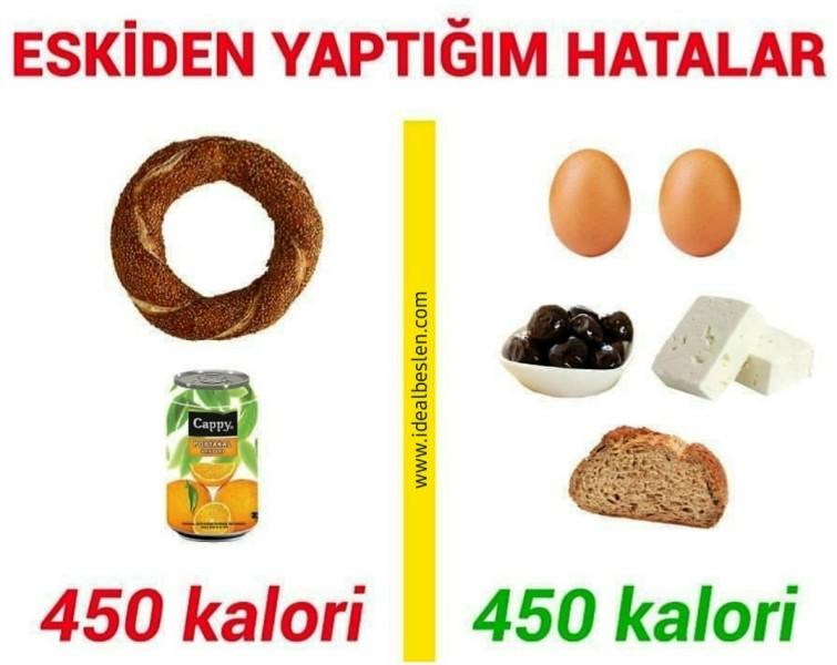 450 kalorıye simit ve meyve suyumu, 450 kaloriye yumurta,zeytin, peynir, ekmek mi?