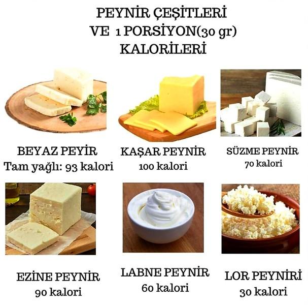 Beyaz peynir, Kaşar peyniri, Süzme peynir, Ezine peynir, Labne peynir,Lor peynir.