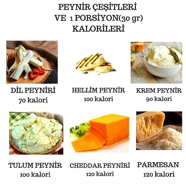 Dil peyniri, Hellim peyniri, Krem peynir, Tulum peynir, Cheddar Peyniri, Parmesan.