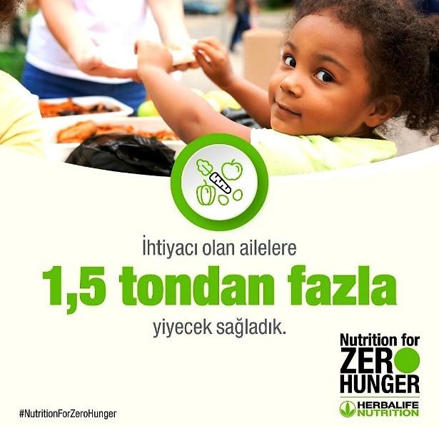 Bir çok aileye yiyecek yardımı yaptık.