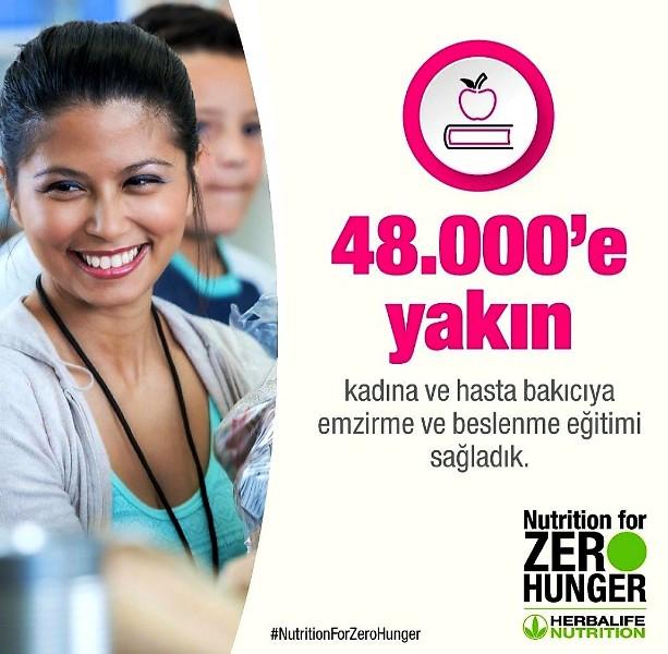 Kadınlara ve hasta bakıcılara emzirme ve beslenme eğitimi sağladık.