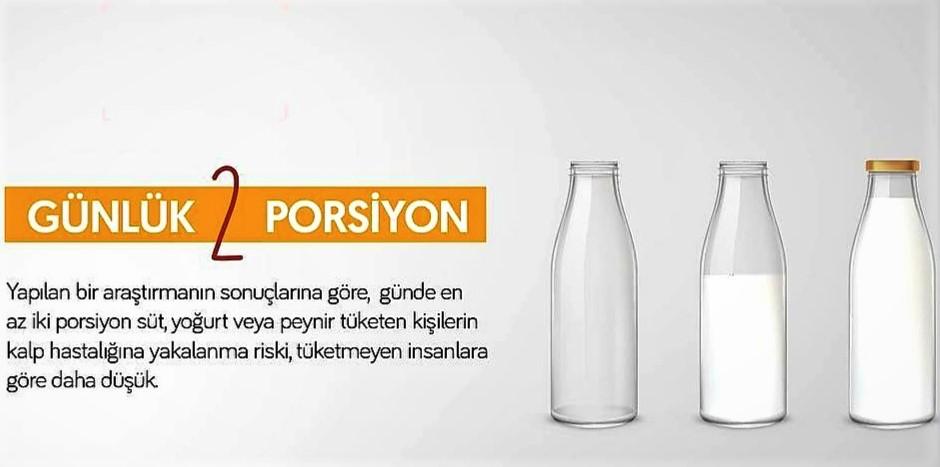 Günde iki porsiyon süt ve süt ürünü tüketelim.