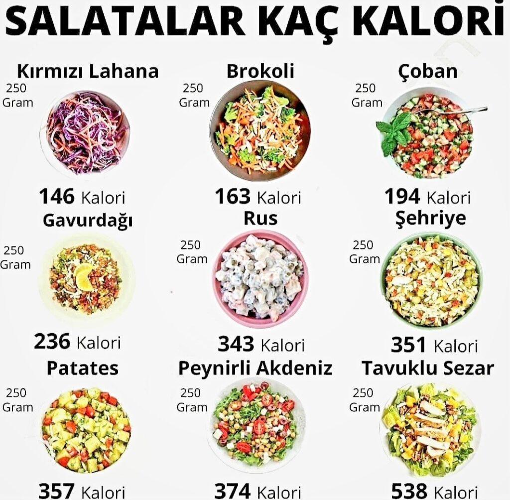 Salatalar kaç kalori?