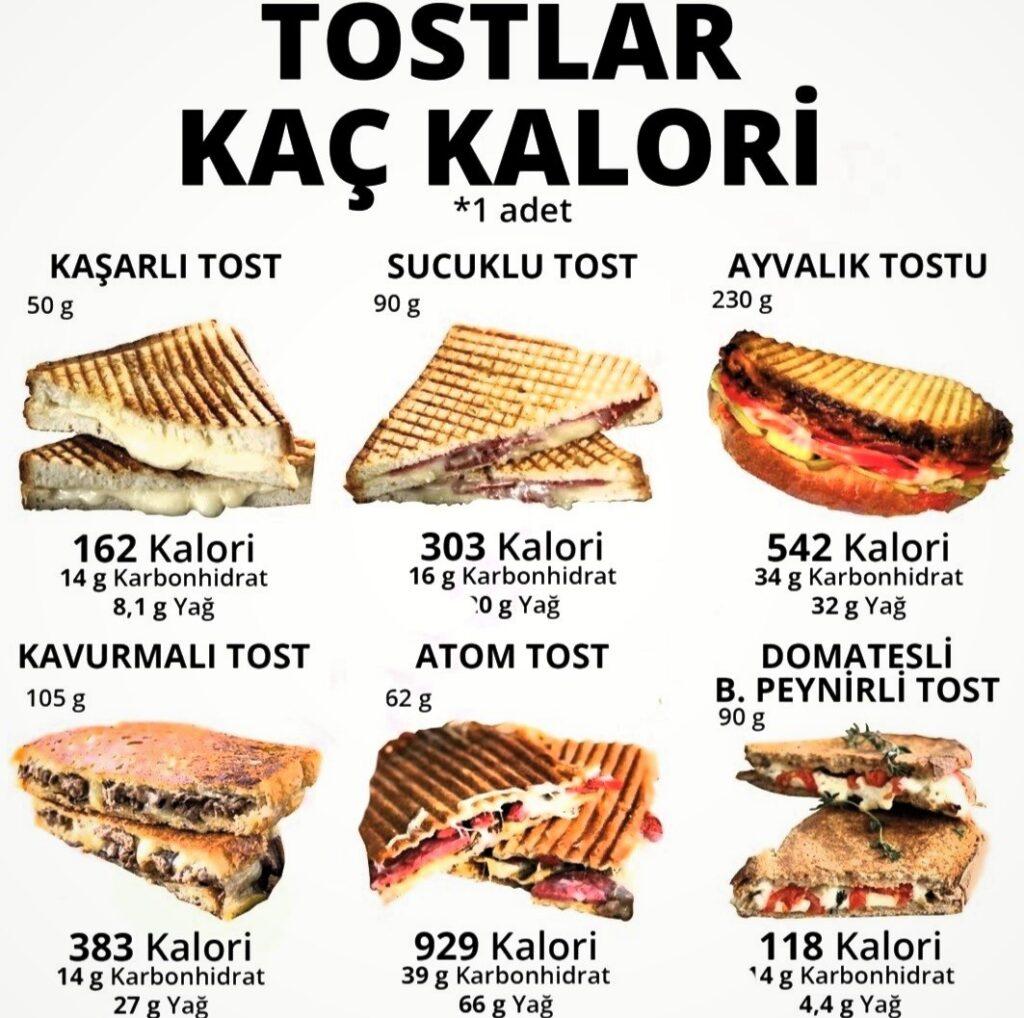 Sizin tost tercihiniz hangisi?