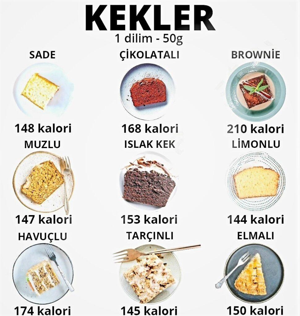 Ev yapımı kek kaç kalori?